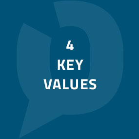 Vokkero values